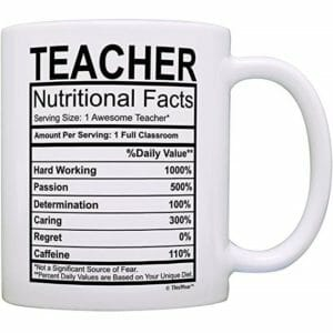 ThisWear Top 10 Best Gifts For Teachers