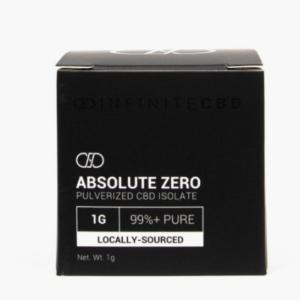InfiniteCBD Top 10 CBD Isolate Powders